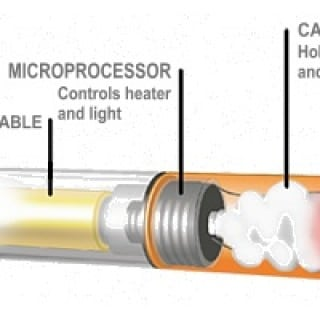 How Electronic Cigarettes Work