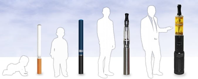 Life cycle of a vaper what level have you achieved cig buyer com