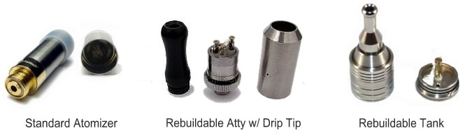 Examples of Atomizer Types