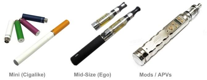 Big Vs Small Electronic Cigarettes Size Matters Cig