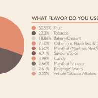 e-cigarette-flavor-data