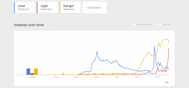 kanger-vs-big-tobacco-products
