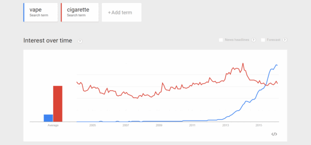 vape-vs-cigarette-search